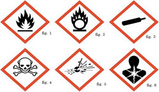 Sostanze chimiche: i nuovi pittogrammi di pericolo e l'helpdesk
