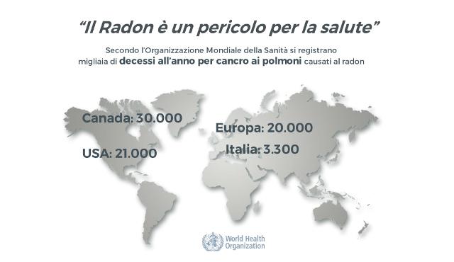 Dussmann  e Radoff per la qualità dell'aria in scuole e strutture sanitarie