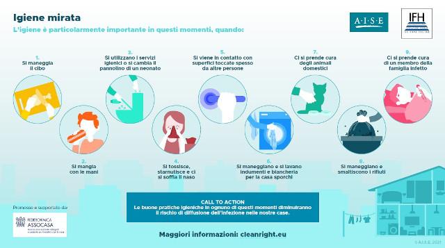 Report A.I.S.E. sul ruolo chiave dell'igiene per la salute delle persone