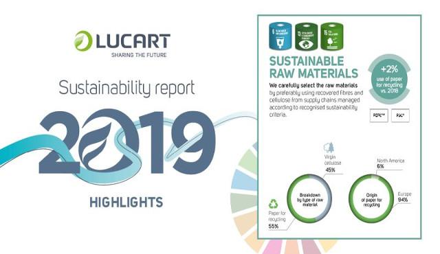 Lucart,  fatturato da 515 mln e l'impegno in innovazione e responsabilità sociale